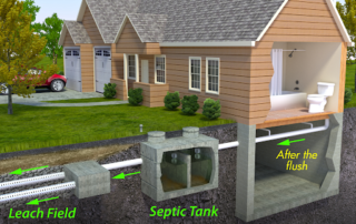 Is it safe to use a water softener with your septic system?